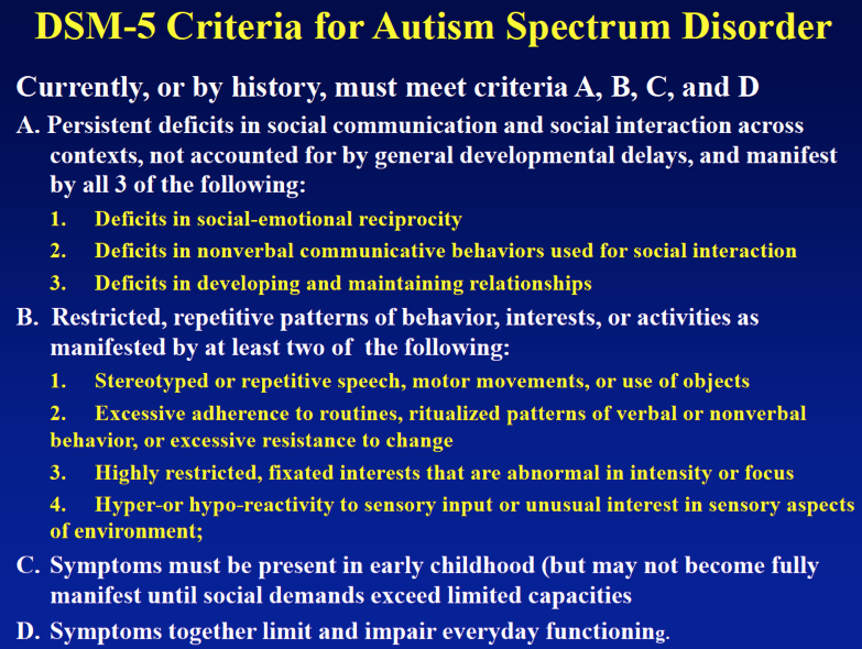 The Prevalence Of Autism Spectrum >> Increases In The Prevalence Of Autism Disorder Exploring Biological