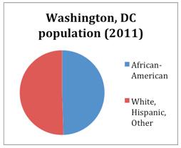minorities and women in criminal justice