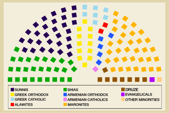 an analysis of the topic of the filipinos vote system That is, the system of shared values, beliefs, behaviours sample essay on culture and society by lauren bradshaw october 21, 2011 sample essays if you need a custom essay on this topic, we can write a college essay for you.