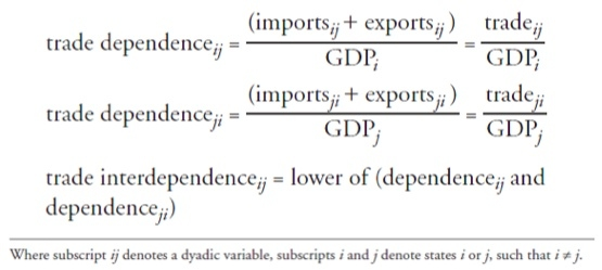 examining the relationship between trade balance The aim of this paper is to re–examine the determinants of the trade balance   relationship between the real effective exchange rate index and the trade.
