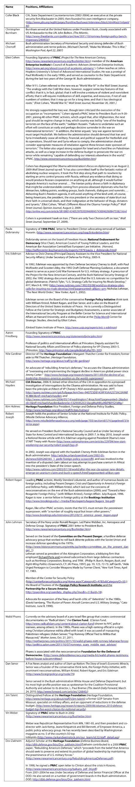 Table 1. Romney Foreign Policy Advisers: Positions and Affiliations (think tanks in bold)