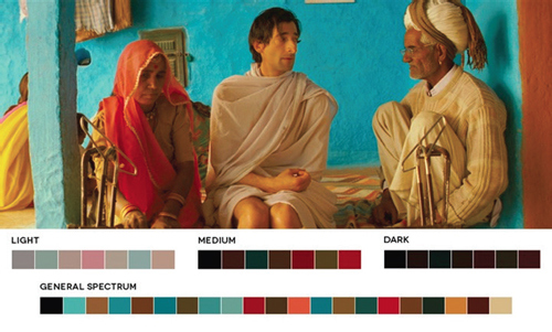Figure 6. Color palette used in The Darjeeling Limited.