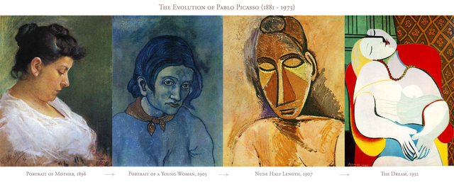 The Evolution of Pablo Picasso's Work