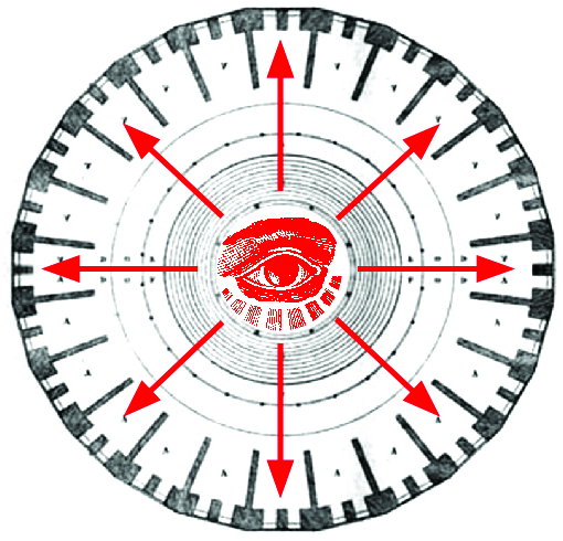 Diagram of a Panopticon