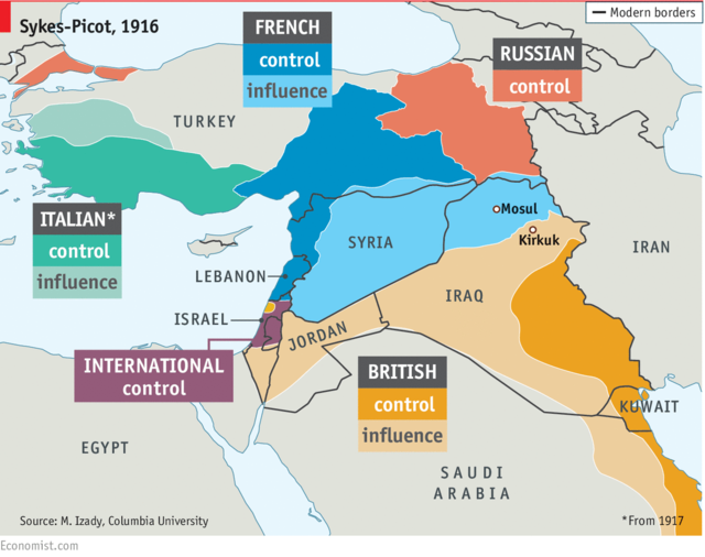 Sykes Picot modern map